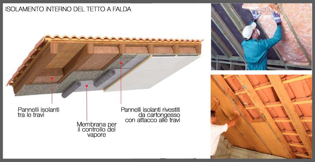 Diamo vita al sottotetto parte3 - Isolare il tetto dall interno ...