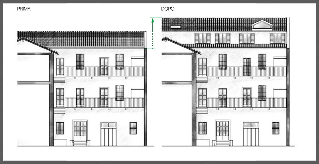 Diamo vita al sottotetto parte2 - Autorizzazione condominio per ampliamento piano casa ...