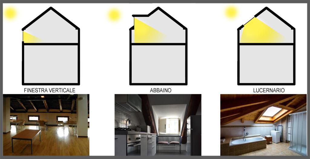 03illuminazione-finestre