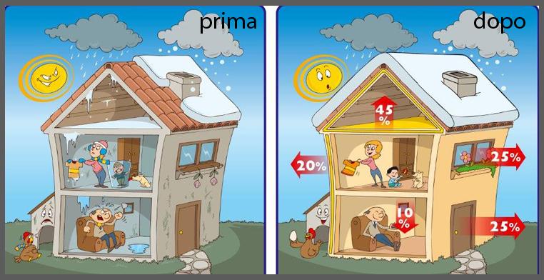 2-risparmio energetico