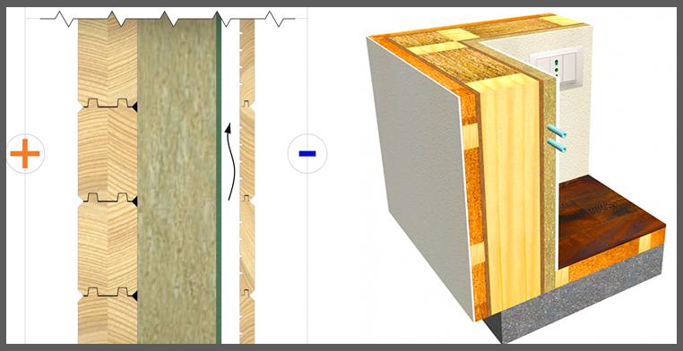 parete esterna in legno