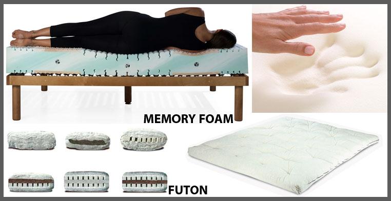 tipologie di materasso