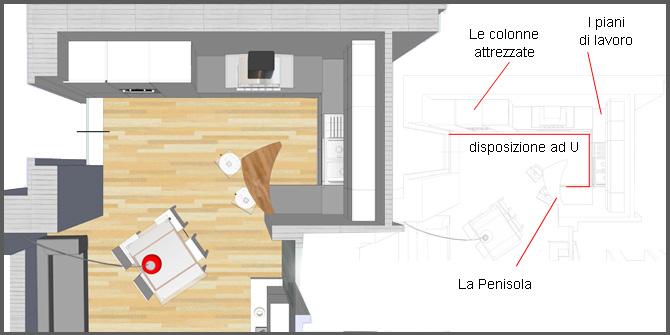 Progetti cucine con isola progetto cucina con isola - Progetto cucina angolare ...